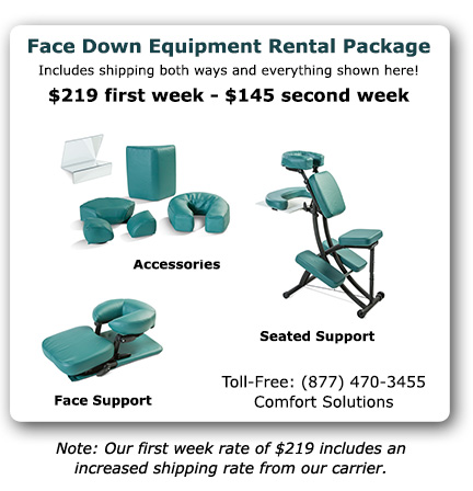 Face Down Equipment Rental Package